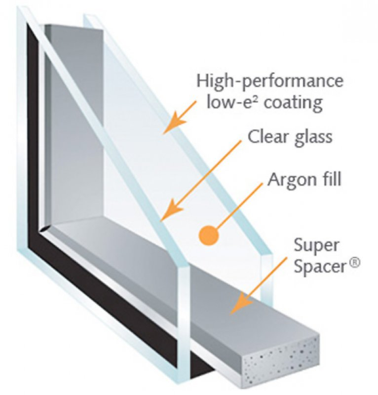 Greenage windows efficient glazing energy efficient for Double glazed window glass
